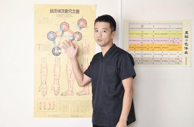 東洋医学の解説