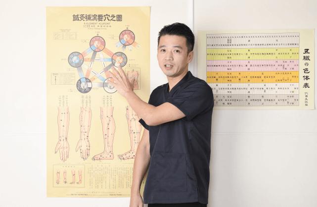 東洋医学の説明